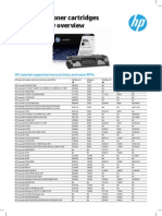 LaserJet Supplies Compatibility Chart May 2013