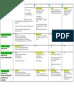 management h1 - parameters