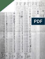 pemodelan_sistem-r_chairu_saleh.pdf
