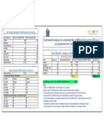 Cost Benefit Analysis m80