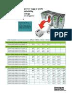 SFB-Configuration Matrix en 2012