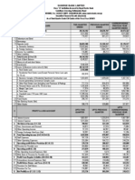 Sunrise Bank Unaudited Highlights of Third Quarter Ended 2070-71