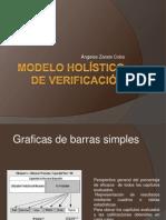 Modelo Holístico de Verificación
