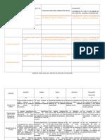 Guía de Matriz de Análisis Categorial.