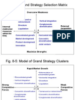 Popular Strategy Diagrams