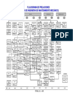 Ingenieria Mantenimiento Mecanico (Flujograma)