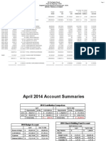 April Financial Report