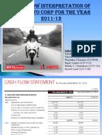 Cash Flow Interpretation of Hero Moto Corp for (1)