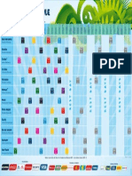 FIFA World Cup 2014 Schedule Wall Poster