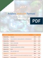 AnFar 2013 Vitamin
