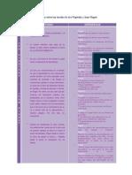 similitudesydiferencias-vigotskyypiaget-120411233702-phpapp01.docx