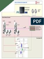 Arquitetura de Sistema Torno Copiador CNC