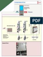 Arquitetura de Sistema DobradeiraCNCErmak