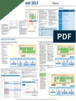 svs-single-farm-sharepoint-services-2013.pdf