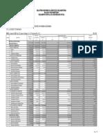 Balanço Orçamentário - Maringá - Exercício de 2011 - Fonte RREO