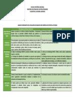 analisiscomparativo_casos.pdf