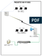 Visio Projeto Wifi Bss