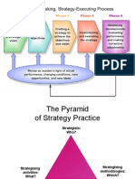 Mastering Strategic Management Hannibal Franchising