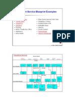 BluePrint Examples F04