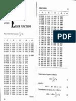 Error funcion table