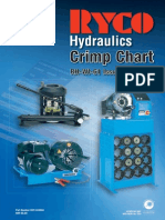 Crimp Chart Mm