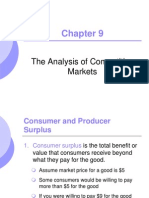 Microeconomics Lecture analysis of competitive market