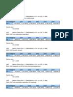 Exemplu Calcul Indicatori - Proiect Finante Publice