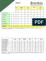 Stats2014 Summary Jan-Apr