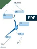 arborele unui proiect- scopul