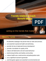 Benefits Trends