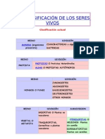 CLASIFICACIÓN DE LOS SERES VIVOS