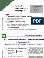 3.Architecture Atomique