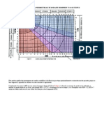 perimetria standart grafico