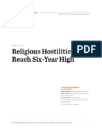 Religious Persecution Report
