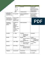 Biometria Hematica-PC-linfo (1) Bueno