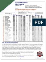BCS Rankings - 11.15.09
