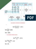 Tabla de Costos de Ceras Ala Gua y Autobrillante[1]