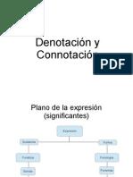 Denotación y Connotación El Bueno0