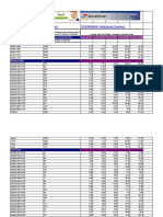 Harmonic Patterns and Fibonacci Ratios - Historical Accuracy