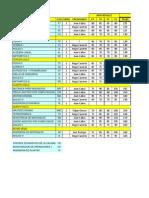 Copia de Agenda & Clientes