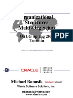 Oracle Multi-org