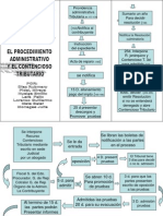 ESQUEMA_CONTENCIOSO_X_semestre[1]