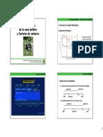 Ciclo Productivo de La Vaca Lechera y Factores de Variacion