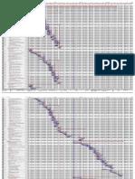 18 Cronograma de Ejecucion de Obra PDF