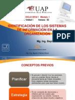 2 - Semana 2 - Identificación de Los SI en Las Organizaciones