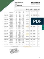 catalog_double_band_antennas.pdf