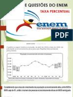 Análise de Questões Do Enem-taxa Perccentual