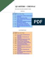 anna university college codes