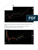 Nifty Weekly Report