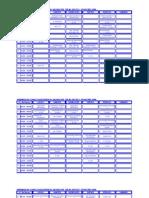 horario de clases primer semestre 2008